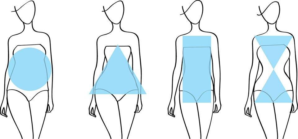 Grafische Darstellung der vier Figurtypen von Frauen