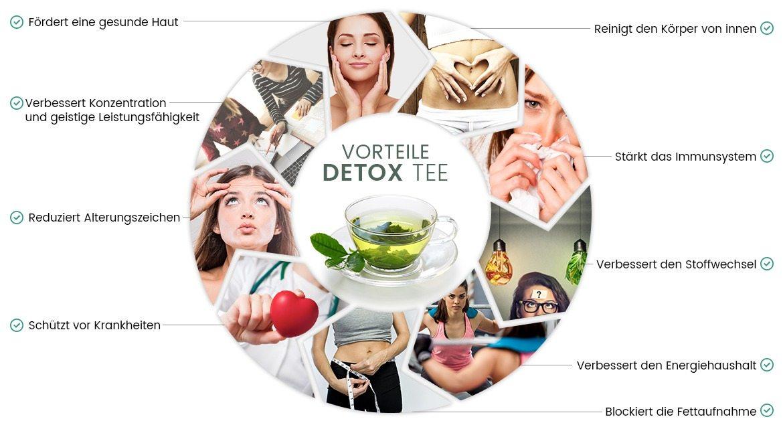 Vorteile von Detox Tee Infografik mit neun Vorteilen