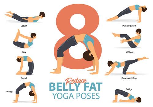 Zeichung einer Frau die 8 verschiedene Yoga Positionen in einem Bild vorzeigt