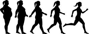 Grafik von fünf Frauensilhouetten, die von links nach rechts dünner werden
