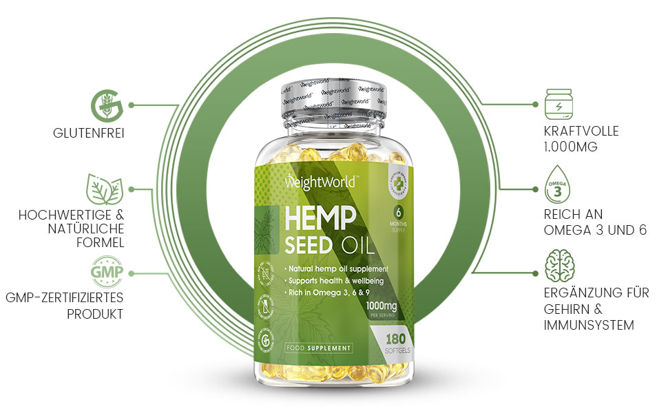 front view of weightworlds hemp seed oil softgels container