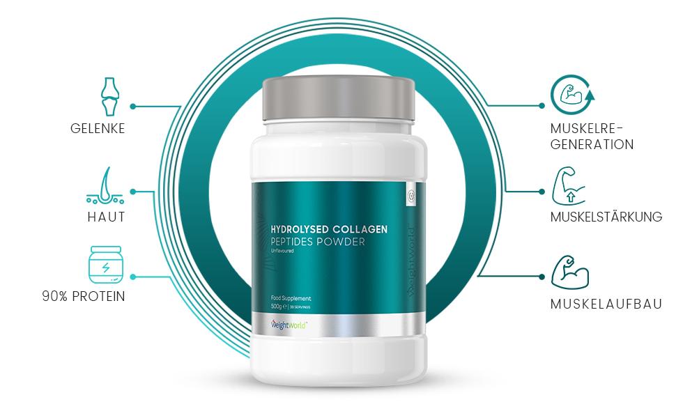hydrolysed-collagen-peptides-de