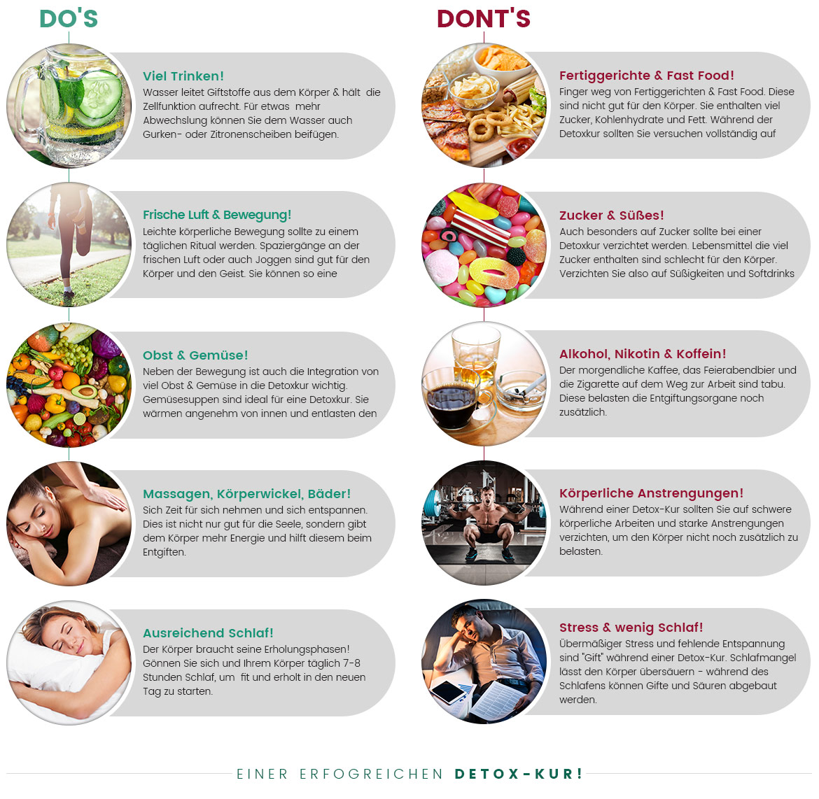Does and Dont´s Detox-Kur